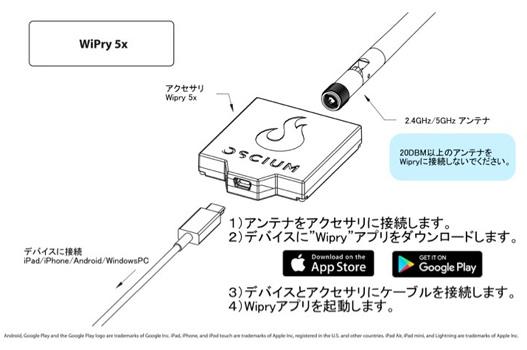 Wipry 5x クイックスタートガイド