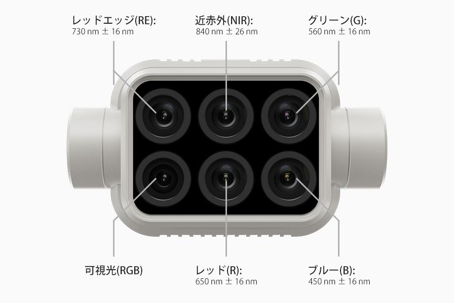 [ドローンレンタルネット]P4 Multispectral マルチスペクトル カメラ